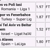 Carefully Selected and Analysed Football Match Predictions to Bank on and Win Tonight