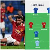 EPL Flop Team Of The Week