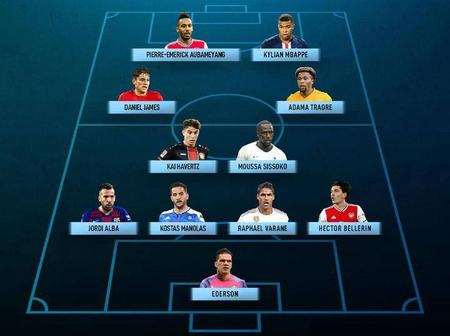 The Fastest Xi Players For Each Position In Europe's Top 5 Leagues