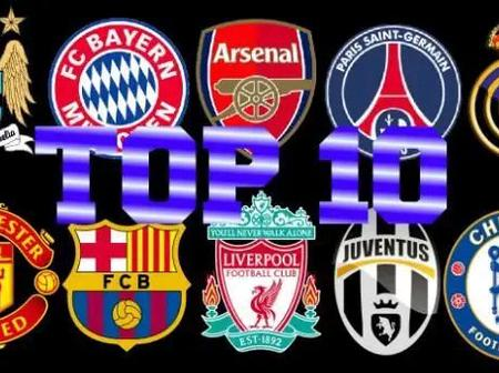 Top 10 Richest Football Clubs In the World and Their Net worth, Renevue