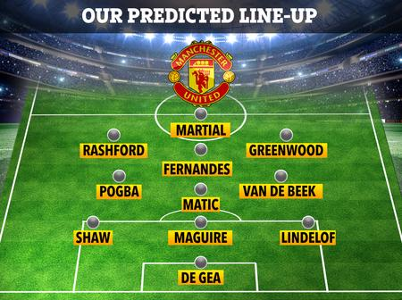 Predicted Line-up; Manchester United could use this line up against Chelsea