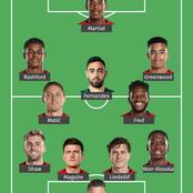 Manchester United Strongest Lineup To Defeat Chelsea Today