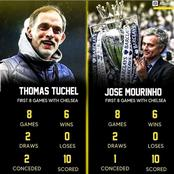 This Statistic Between Mourinho and Tuchel Shows That Tuchel Is A New Special One At Stamford Bridge