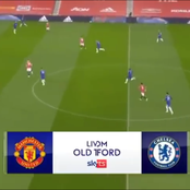 Best Live Streaming app to watch EPL on your smart phone