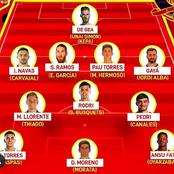 Opinion: Spain Squad Depth For World Cup 2022