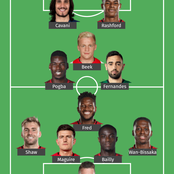 Opinion: Manchester United Would Defeat Liverpool Easily With This Formation