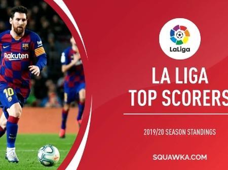 La Liga Top Goal Scorers Last Season