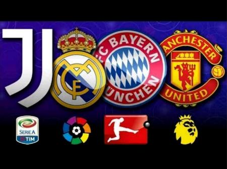 Football Clubs With The Most League Titles In The World