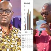 I'm Sorry: I Made A Mistake – Ben Ephson Sadly Admits To NDC