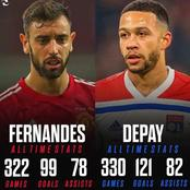 Bruno Fernandes And Memphis Depay All-Time Stats