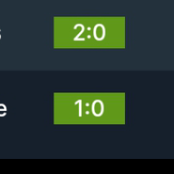 Today's 2 Well Predicted Teams To Win