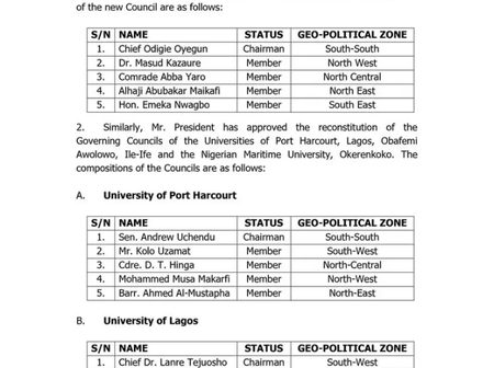 University Of Port Harcourt Gets Governing Council