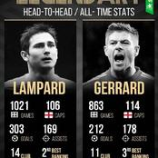 Frank Lampard And Steven Gerard: All-Time Great Midfielders' Statistics