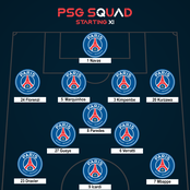 Opinion: 3 Possible Way PSG Can Line-up Against Bayern Munich