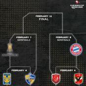 Club World Cup Underway On February 4th In Qatar