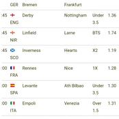 Today's Sure Soccer Picks To Secure Massive Wins