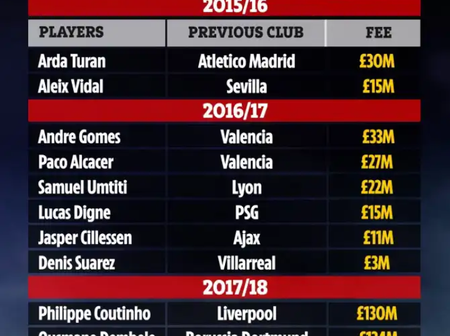 Opinion: Barcelona have spent £1billion on  player transfer in the last 5 years but has less to show for it
