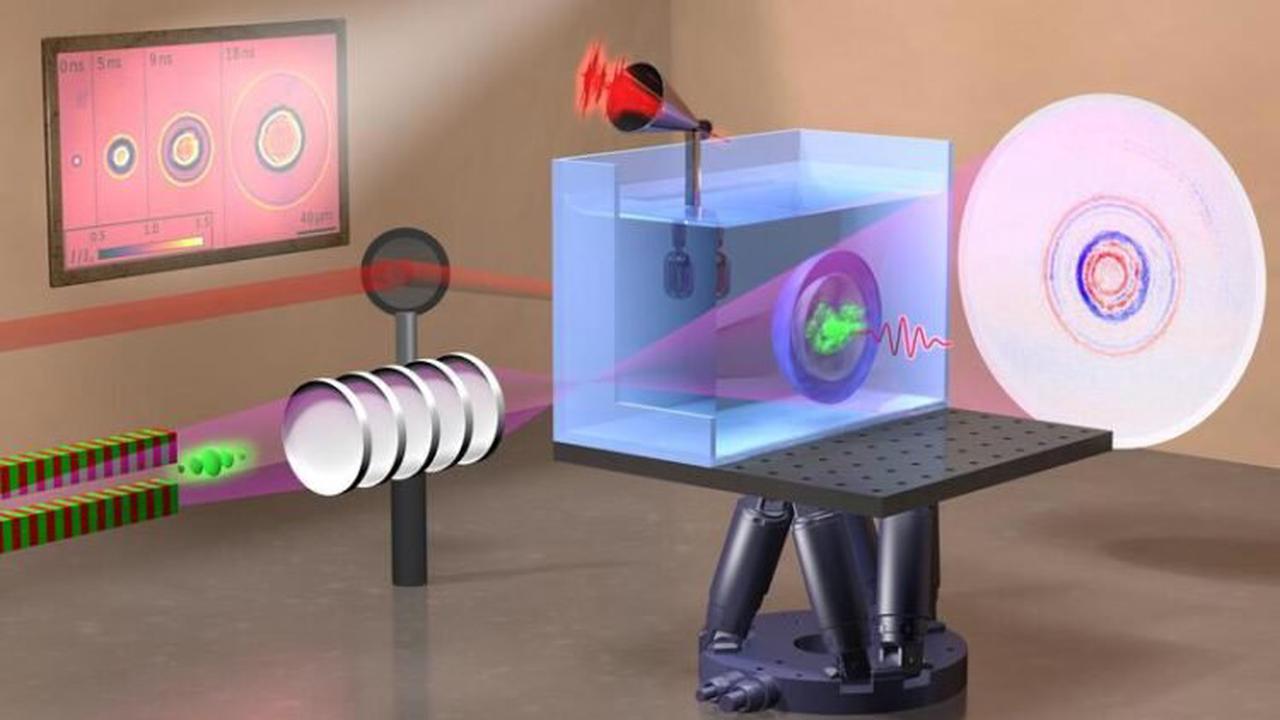 Hochgeschwindigkeitsmikroskopie mit Röntgenblitzen