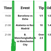 Accurately Predicted Europa League Tips to Bank on and Earn Huge Cash on Thursday