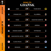 Europa League Round Of 16 Draws Are Confirmed, And Manchester United Paired Against Tough Opposition