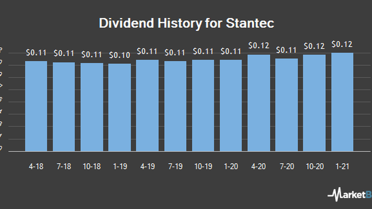 Stantec Inc. (NYSE:STN) Announces Dividend Increase – $0.12 Per Share