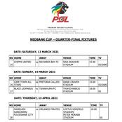 Check Out Nedbank Cup Quarter Finals Fixtures
