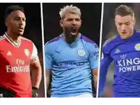Premier league top players that are expected to score this weekend