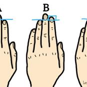 Men, This is How Your Size Of Fingers May Say About You, According to Studies