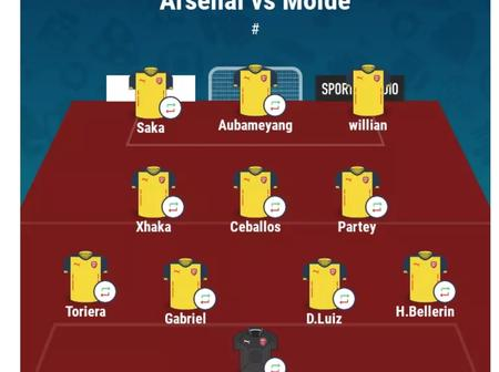 See Arsenal's Possible XI To Face Leeds, Injury Update On Partey, Auba & Others