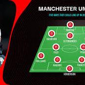 Time and how Manchester United should lineup against man city today