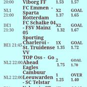 Tonight's Matches That Are Set To Continue Your Winning With GG, Over 2.5 Goals And Amazing Odds.