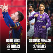 This is the same club that both Ronaldo and Messi have scored most goals against