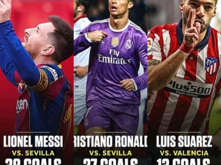 See The Teams Cristiano Ronaldo, Messi, And 8 Other Stars Have Scored The Most Goals Against.