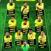 Brazilian Squad Depth For Each Position