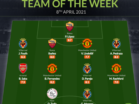 Manchester United Dominates The Europa League Team of Quarter Finals