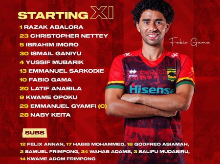 Check out Kotoko's starting line up for the Es Setif game.