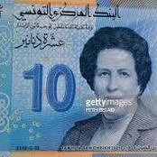 Top 10 valuable currencies in Africa