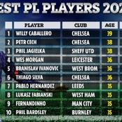 Top 10 Oldest Players Currently Playing in 2020/21 Premier League Season