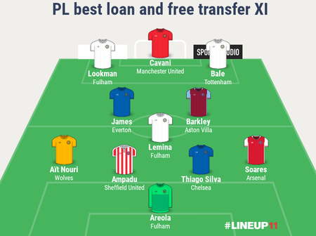 Opinion: An XI of the best loan and free signings in the EPL this summer