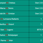 Today's Hot 6 Soccer Games With Over 2.5, GG To Bank On