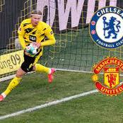 Borussia Dortmund Wants £150million For Chelsea and Manchester United Target