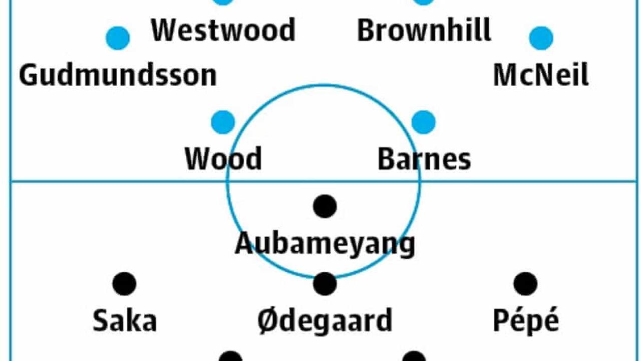 Burnley v Arsenal: match preview