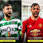 Bruno Fernandes Goals And Assists Compared Between His Previous and Current Season