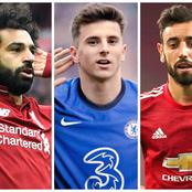 EPL: Table, Fixtures, Top Scorers, Clean Sheets And Assist Leaders Ahead Of Match Week 27