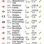 Today's Winning Soccer Predictions