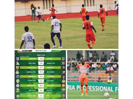 NPFL Round Up: Results, Top Scorers and Standings