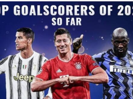 2020 European football scorers list: Lewandoski tops Ronaldo and Messi