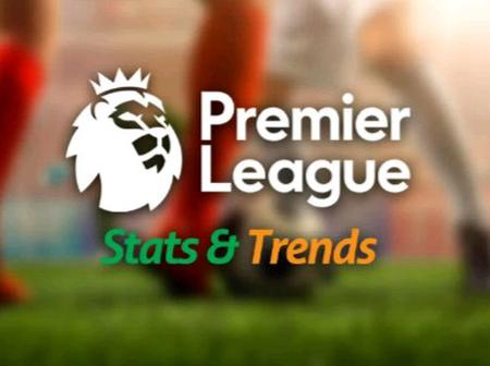 Premier league season stats as at match-day 4.