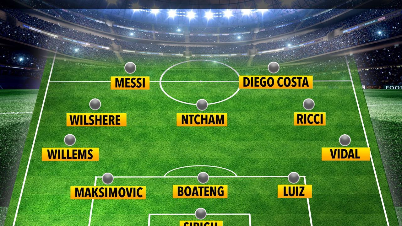 Free agent XI clubs can sign for NOTHING right now including Messi, Diego Costa & Luiz
