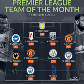 Manchester United & Man City Pairings Stars in Premier League Team of the Month-February 2021